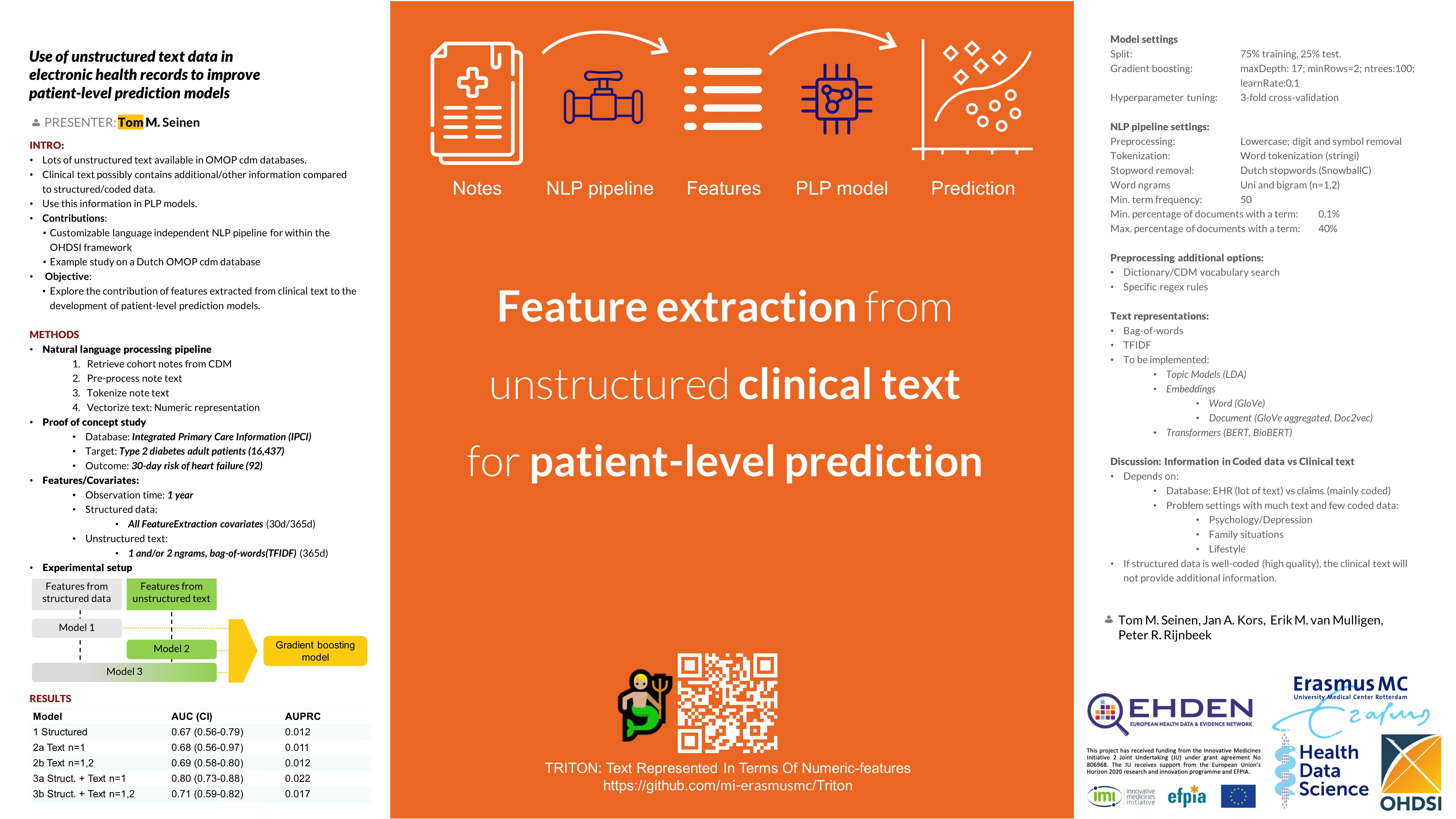 Use of unstructured text